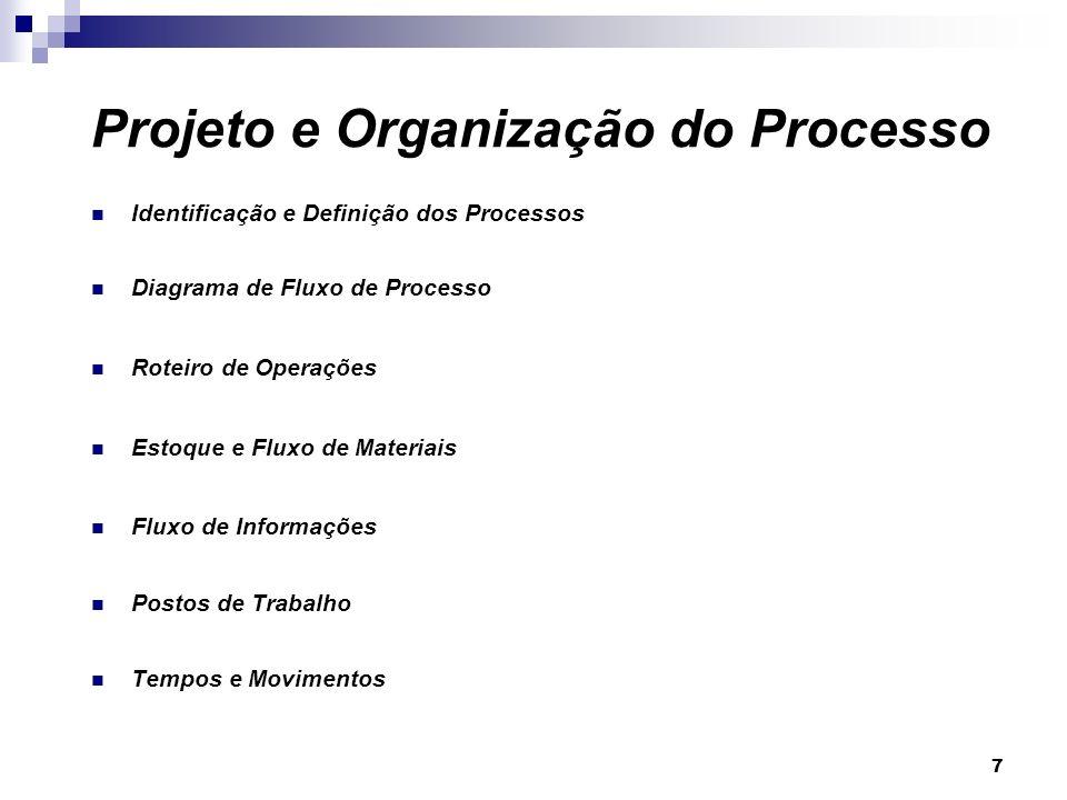 Projeto e Organização do Processo