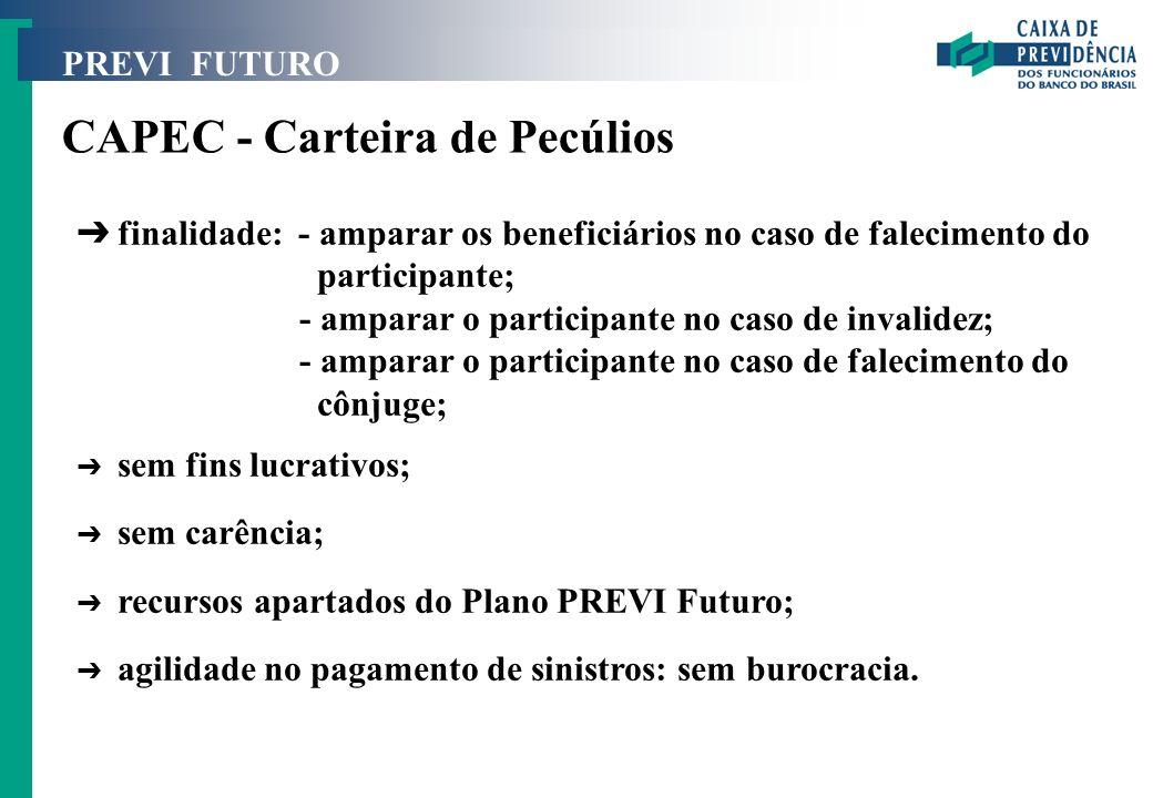 CAPEC - Carteira de Pecúlios