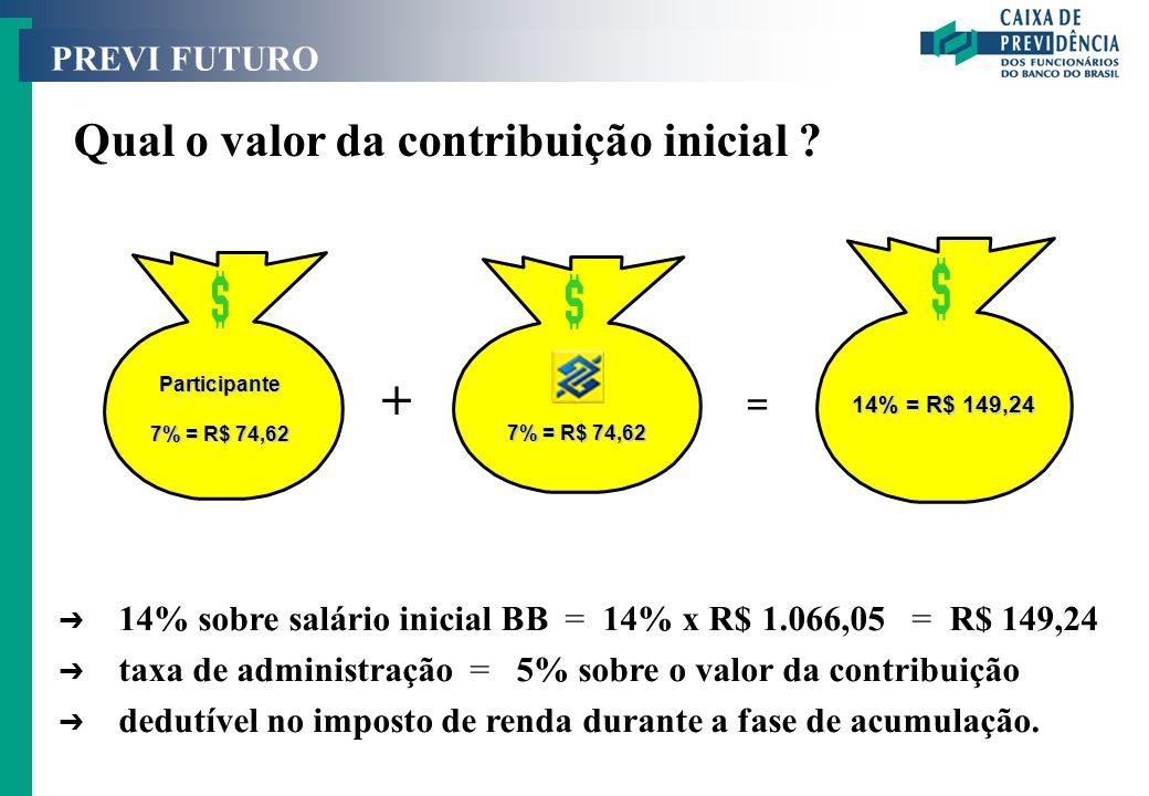 + Qual o valor da contribuição inicial PREVI FUTURO =