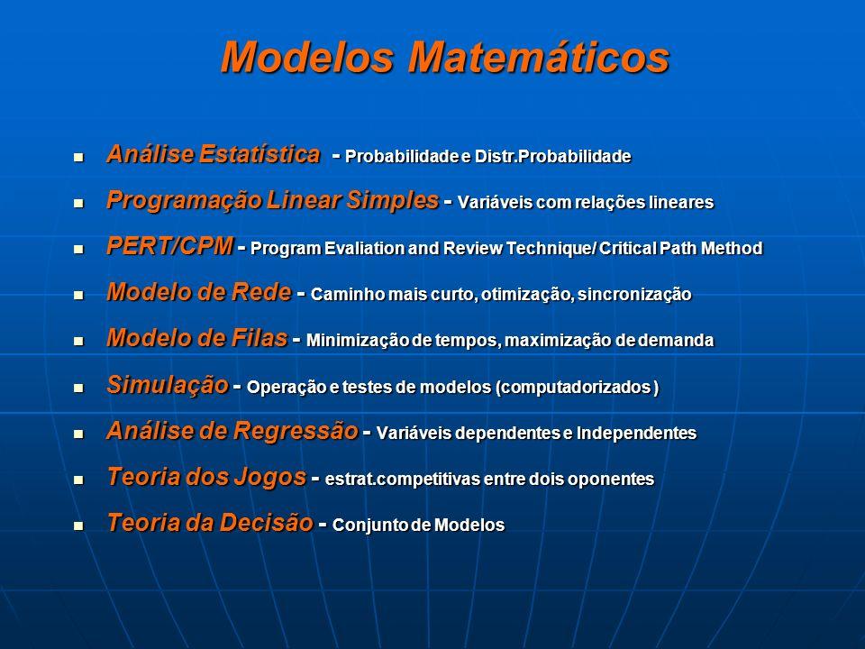 Modelos Matemáticos Análise Estatística - Probabilidade e Distr.Probabilidade. Programação Linear Simples - Variáveis com relações lineares.
