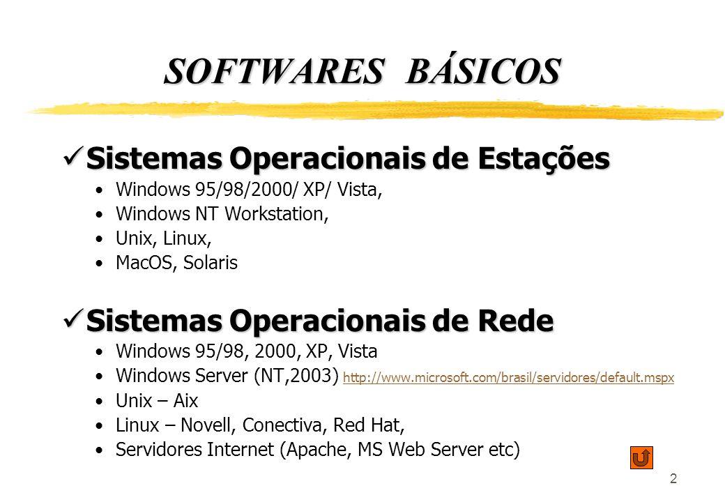 SOFTWARES BÁSICOS Sistemas Operacionais de Estações