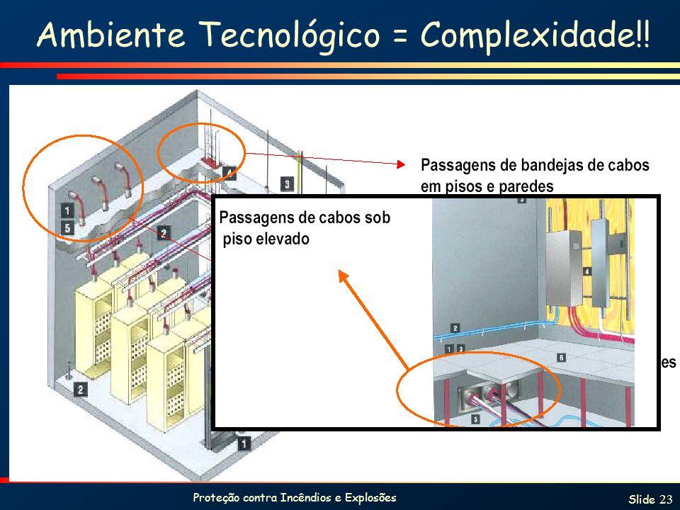 Ambiente Tecnológico = Complexidade!!