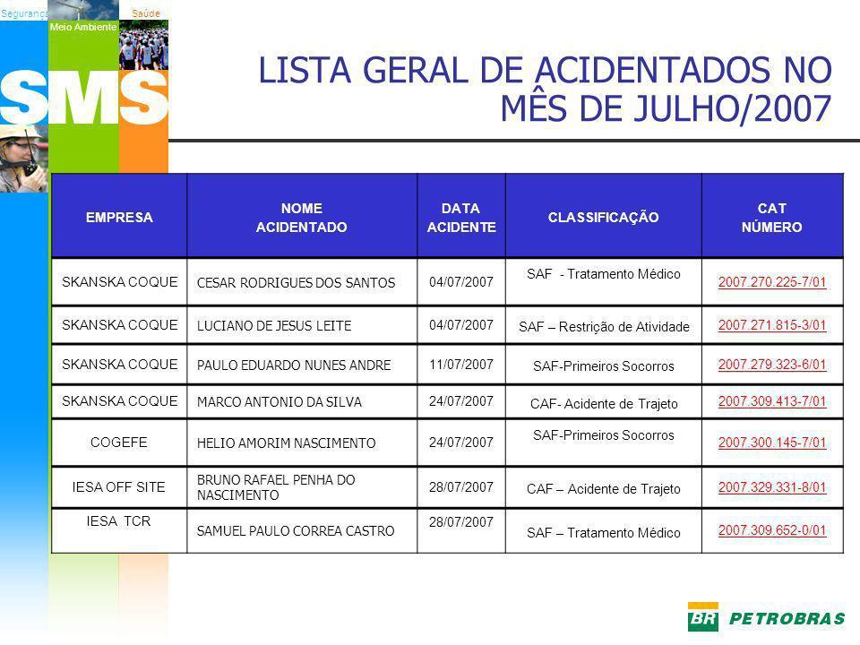LISTA GERAL DE ACIDENTADOS NO MÊS DE JULHO/2007