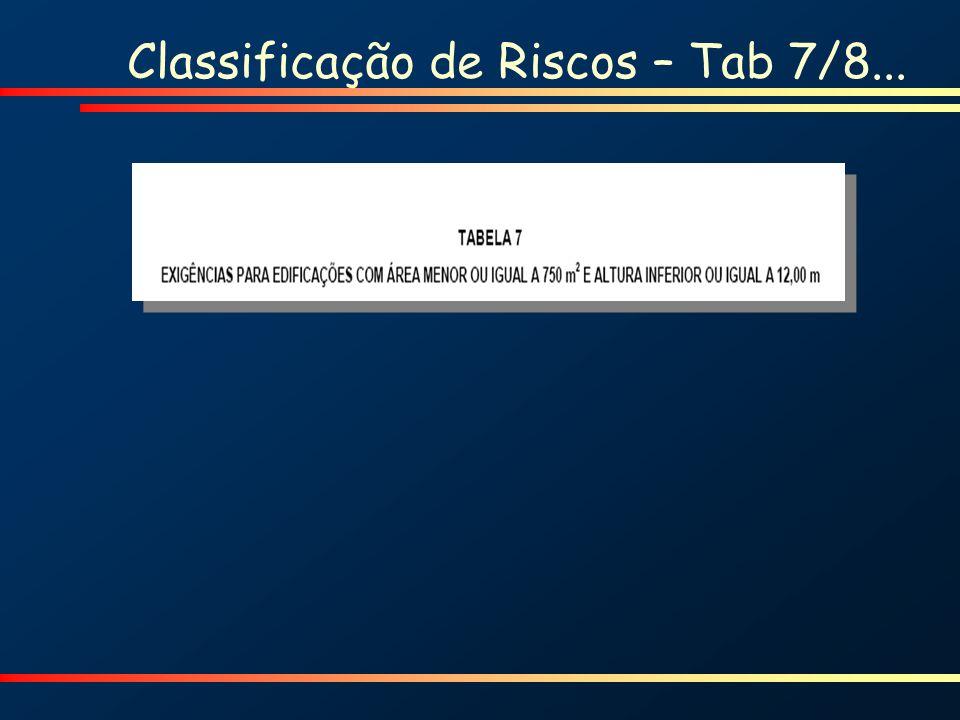 Classificação de Riscos – Tab 7/8...