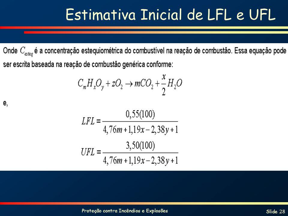 Estimativa Inicial de LFL e UFL