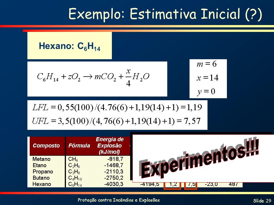 Exemplo: Estimativa Inicial ( )