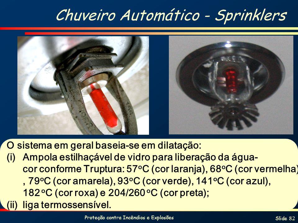 Chuveiro Automático - Sprinklers