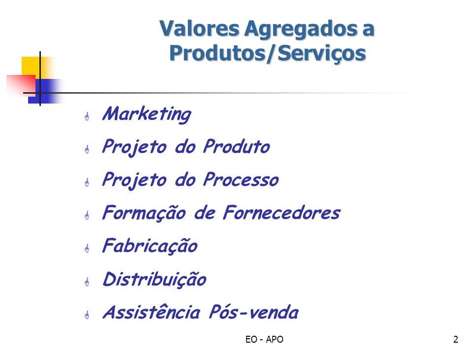 Valores Agregados a Produtos/Serviços