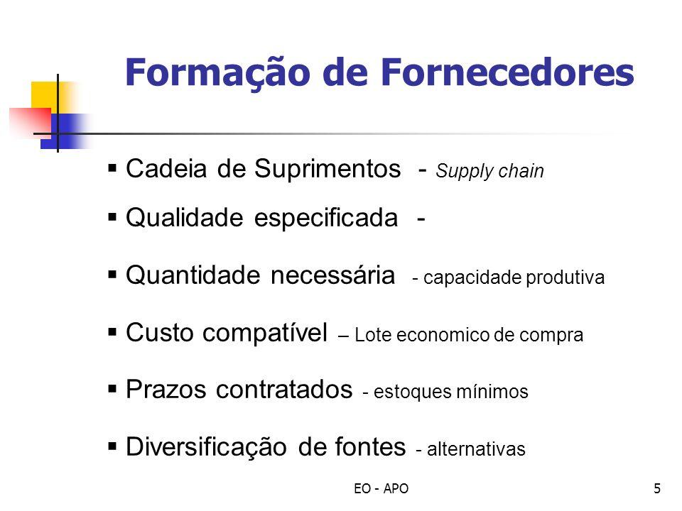 Formação de Fornecedores