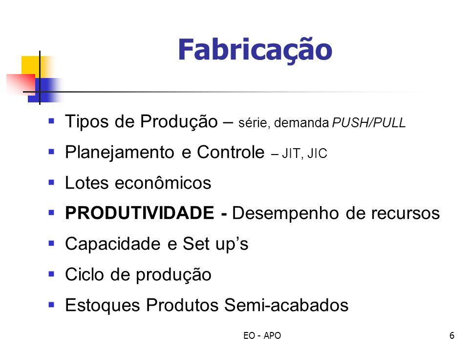 Fabricação Tipos de Produção – série, demanda PUSH/PULL