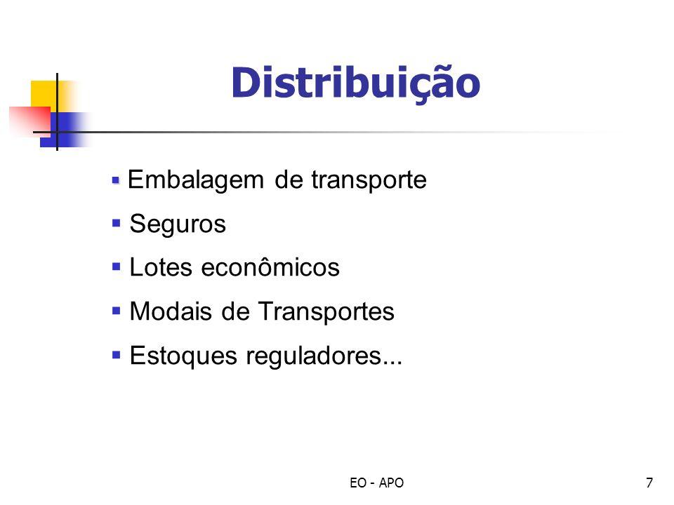 Distribuição Seguros Lotes econômicos Modais de Transportes