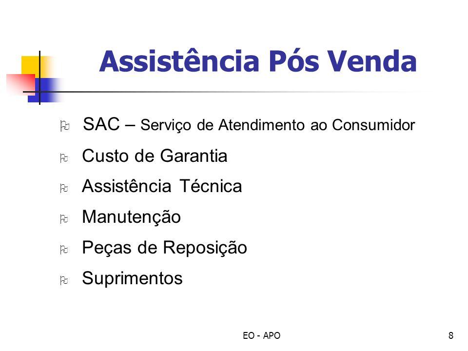 Assistência Pós Venda SAC – Serviço de Atendimento ao Consumidor