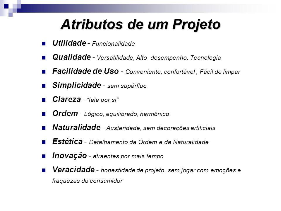 Atributos de um Projeto