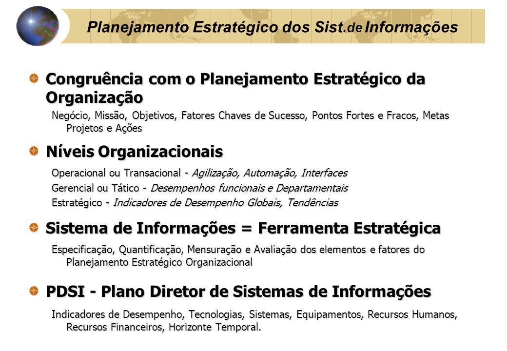 Planejamento Estratégico dos Sist.de Informações