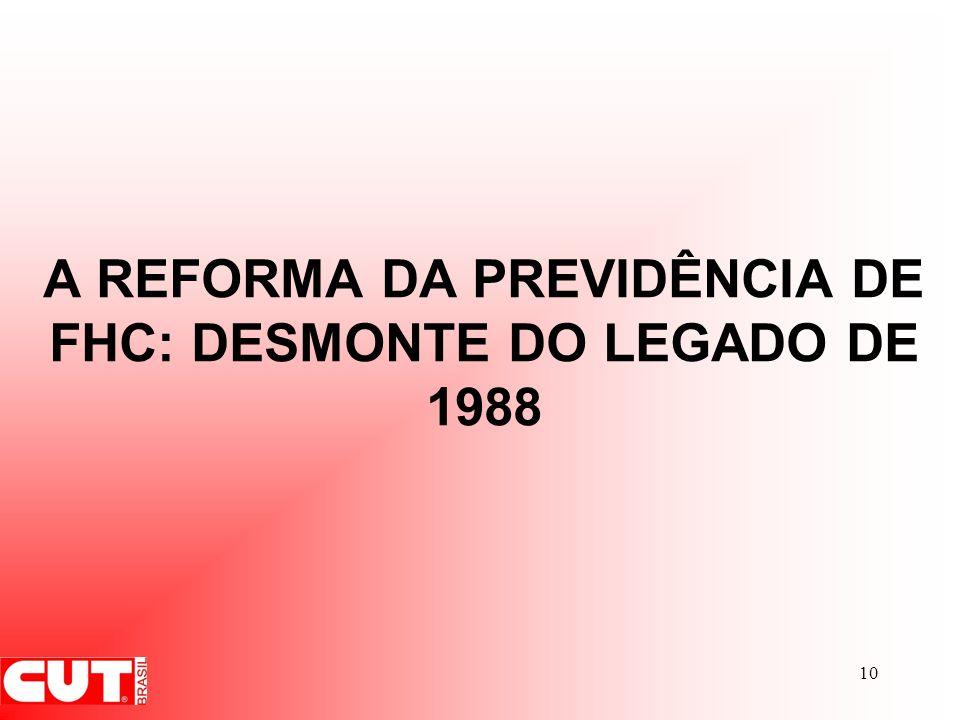 A REFORMA DA PREVIDÊNCIA DE FHC: DESMONTE DO LEGADO DE 1988