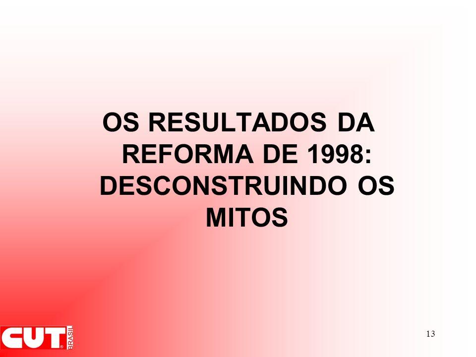 OS RESULTADOS DA REFORMA DE 1998: DESCONSTRUINDO OS MITOS