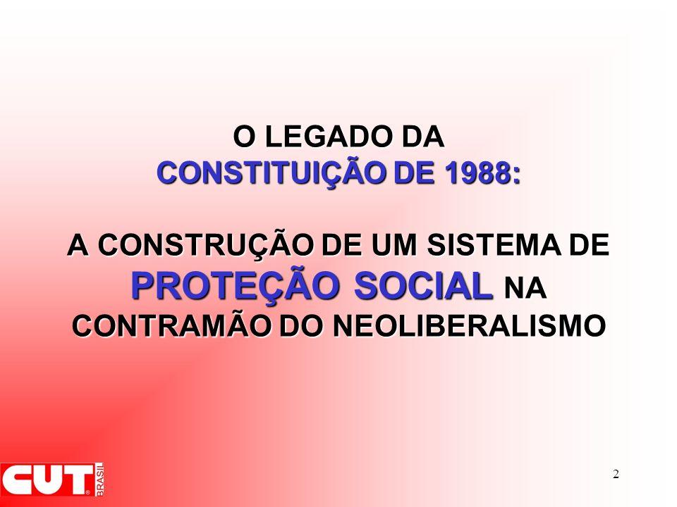 O LEGADO DA CONSTITUIÇÃO DE 1988: A CONSTRUÇÃO DE UM SISTEMA DE PROTEÇÃO SOCIAL NA CONTRAMÃO DO NEOLIBERALISMO