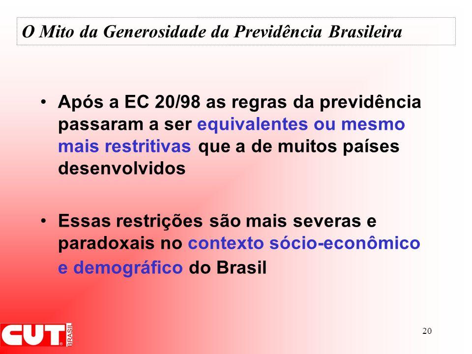 O Mito da Generosidade da Previdência Brasileira