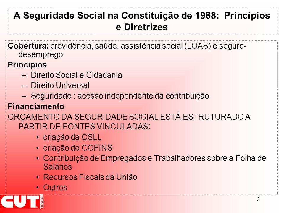 A Seguridade Social na Constituição de 1988: Princípios e Diretrizes