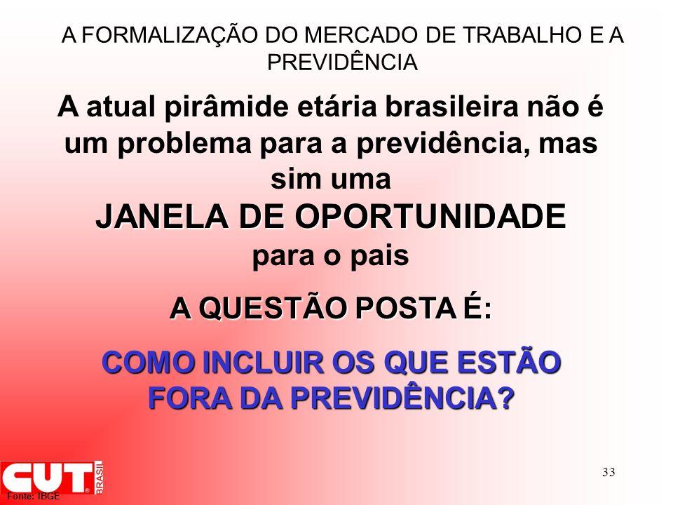 JANELA DE OPORTUNIDADE COMO INCLUIR OS QUE ESTÃO FORA DA PREVIDÊNCIA