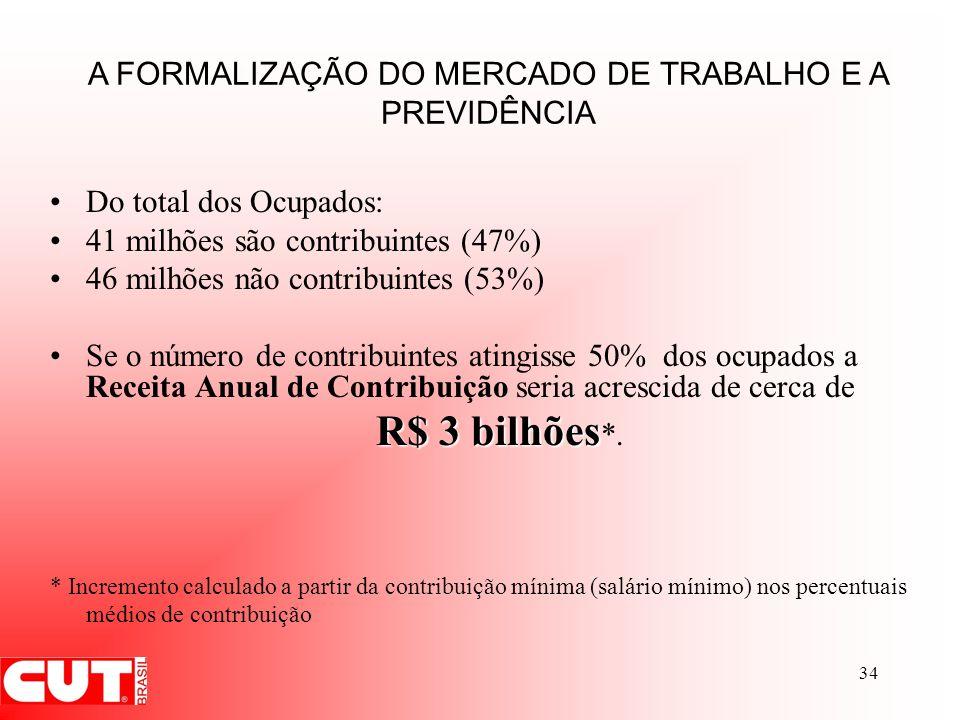 A FORMALIZAÇÃO DO MERCADO DE TRABALHO E A PREVIDÊNCIA