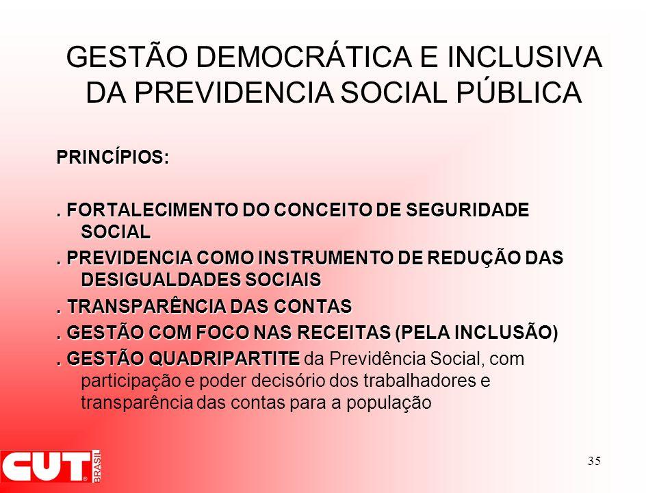 GESTÃO DEMOCRÁTICA E INCLUSIVA DA PREVIDENCIA SOCIAL PÚBLICA