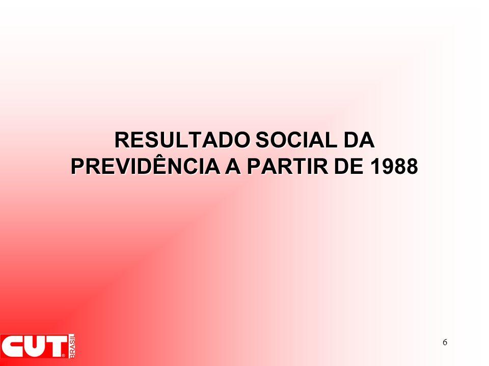 RESULTADO SOCIAL DA PREVIDÊNCIA A PARTIR DE 1988