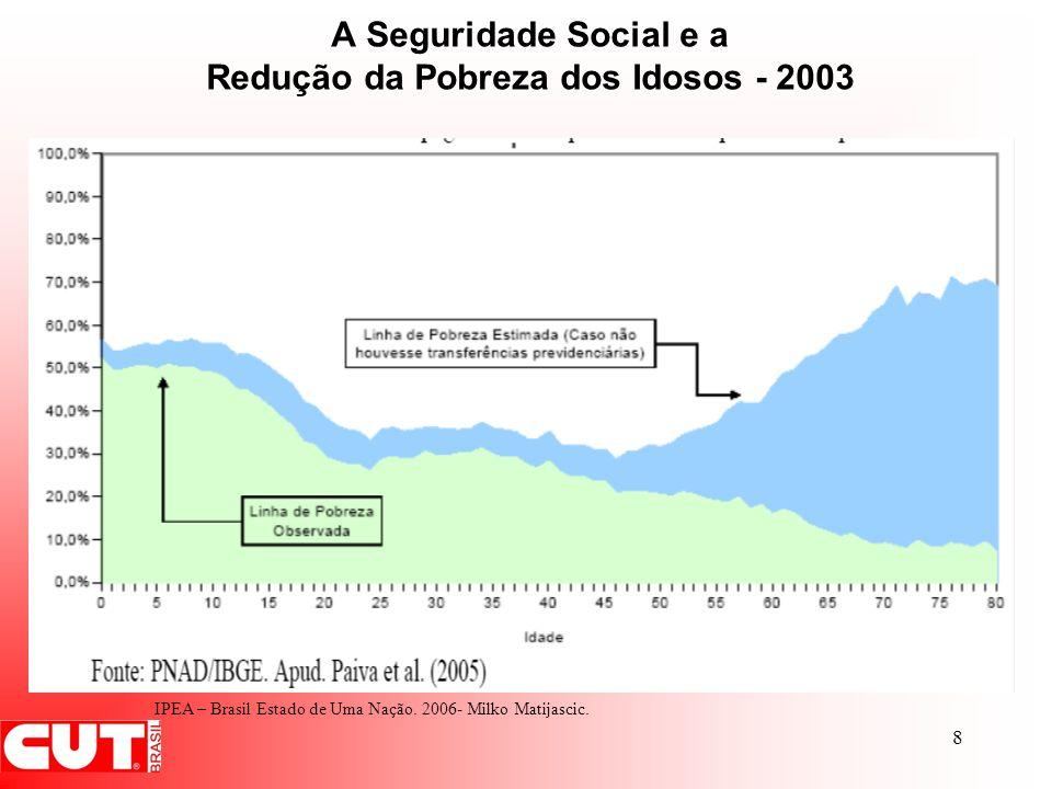 A Seguridade Social e a Redução da Pobreza dos Idosos - 2003