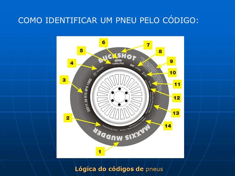 Lógica do códigos de pneus