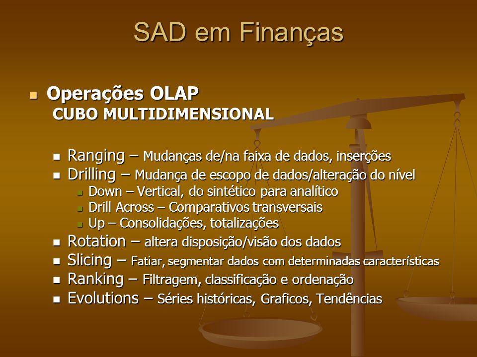 SAD em Finanças Operações OLAP CUBO MULTIDIMENSIONAL