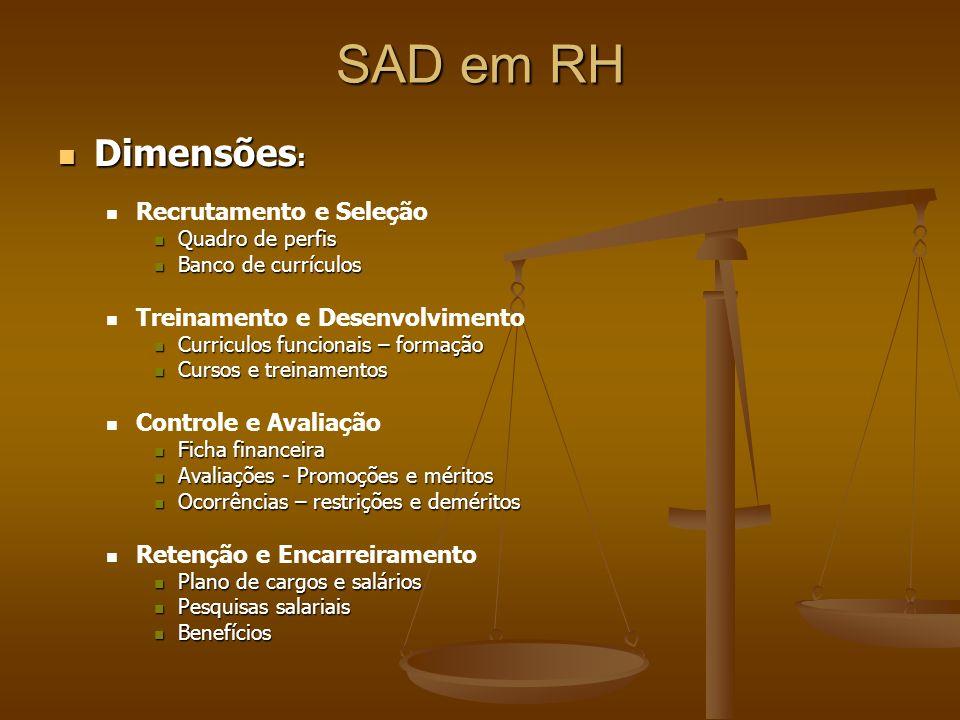 SAD em RH Dimensões: Recrutamento e Seleção