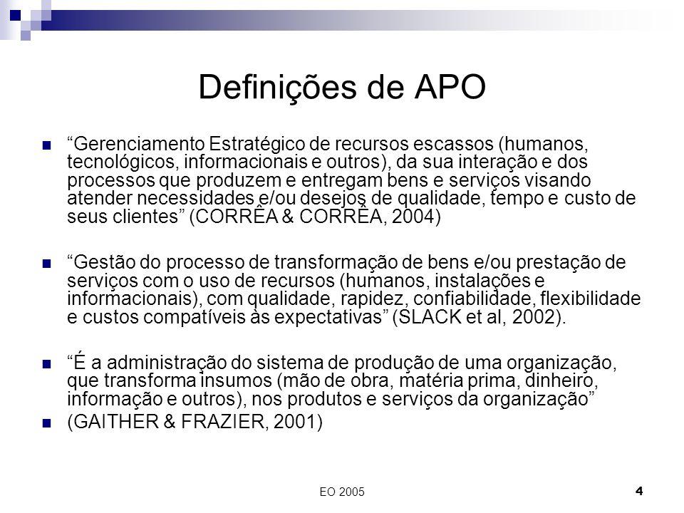 Definições de APO