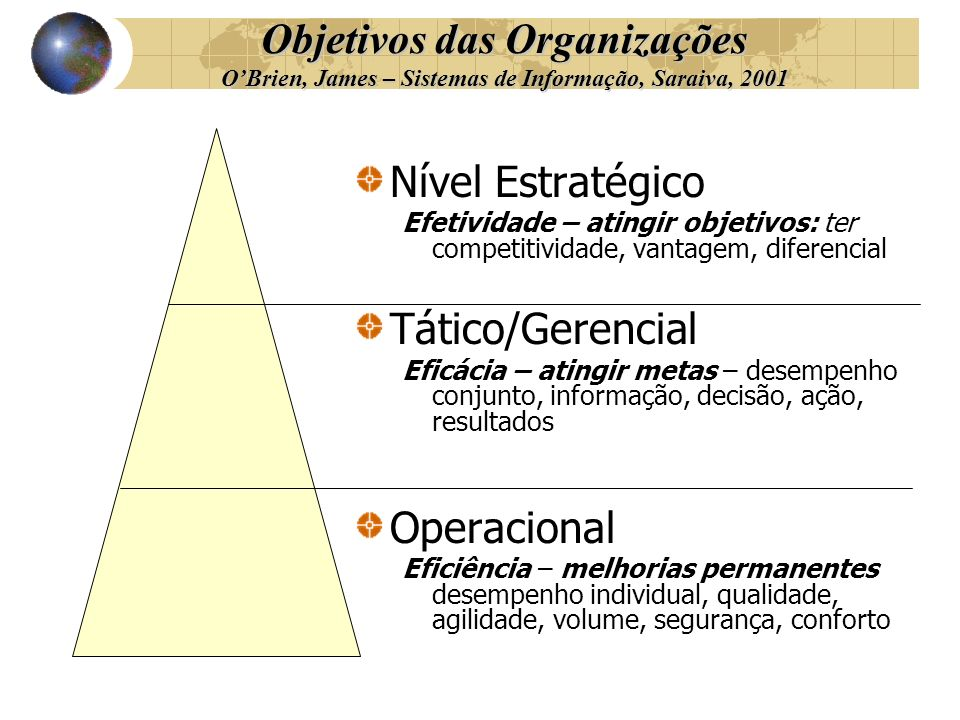 Objetivos das Organizações O'Brien, James – Sistemas de Informação, Saraiva, 2001