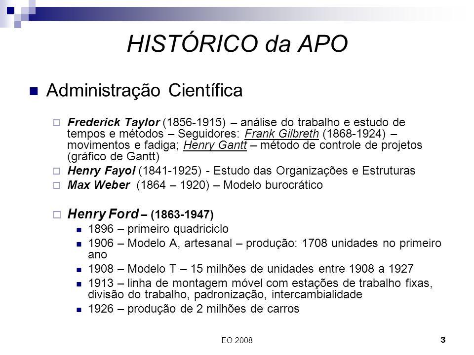 HISTÓRICO da APO Administração Científica Henry Ford – (1863-1947)