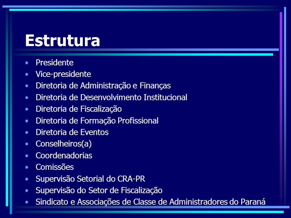 Estrutura Presidente Vice-presidente