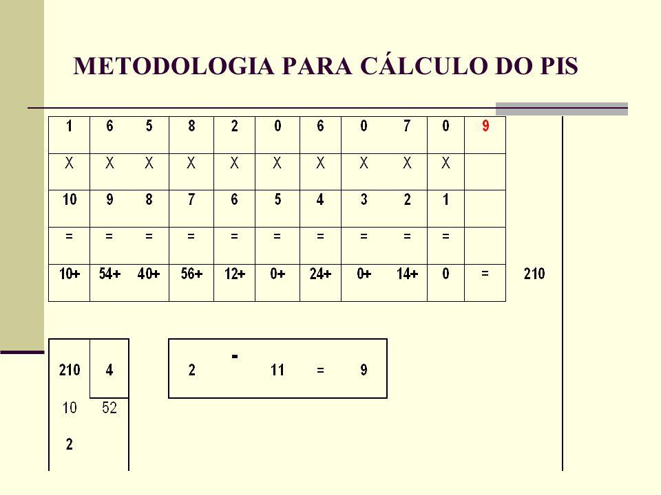 METODOLOGIA PARA CÁLCULO DO PIS
