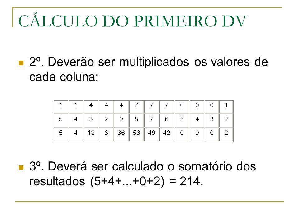 CÁLCULO DO PRIMEIRO DV 2º. Deverão ser multiplicados os valores de cada coluna: