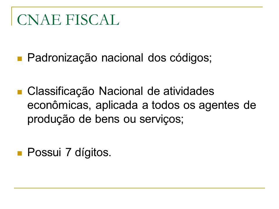 CNAE FISCAL Padronização nacional dos códigos;