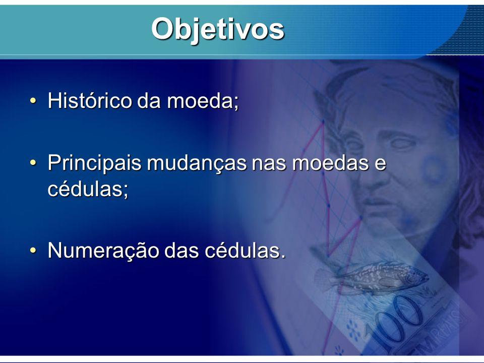 Objetivos Histórico da moeda;