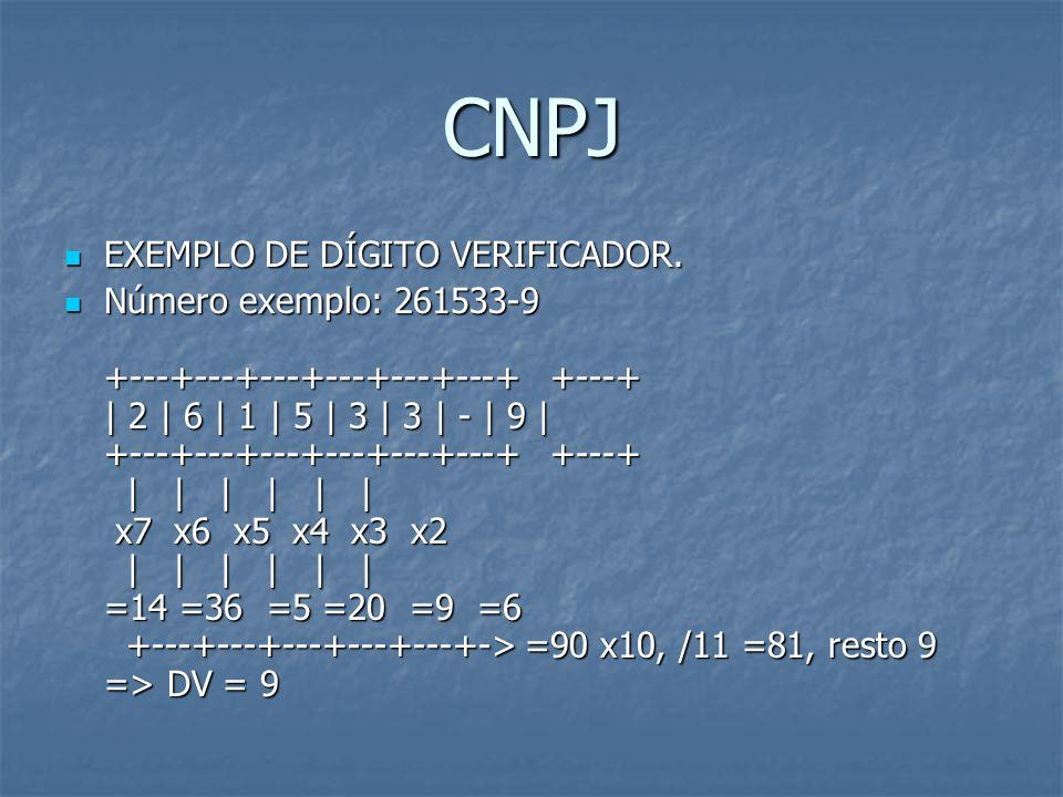 CNPJ EXEMPLO DE DÍGITO VERIFICADOR.