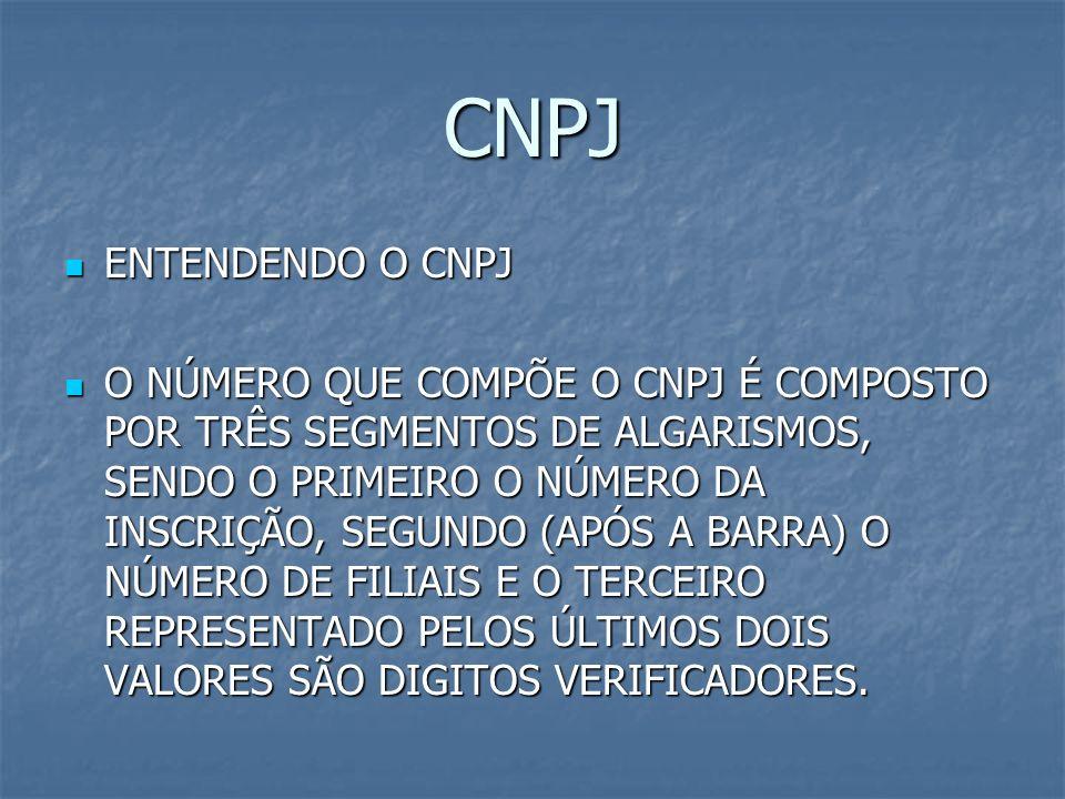 CNPJ ENTENDENDO O CNPJ.