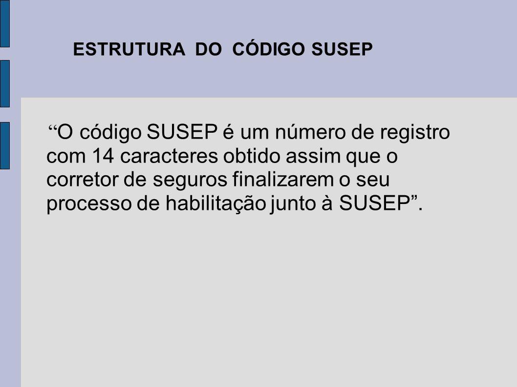 ESTRUTURA DO CÓDIGO SUSEP