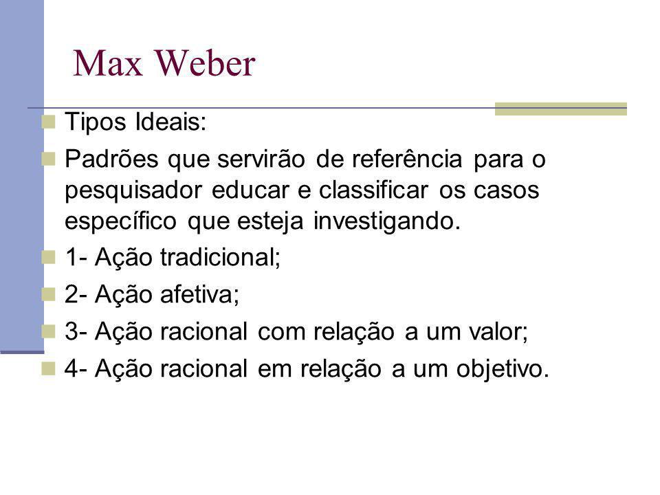 Max Weber Tipos Ideais: