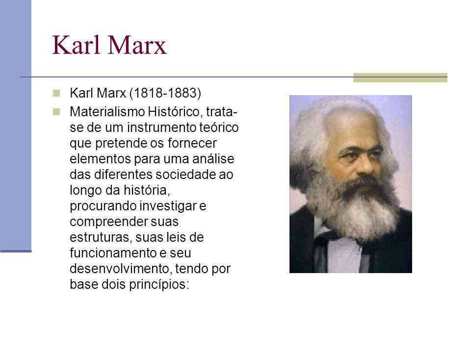 Karl Marx Karl Marx (1818-1883)