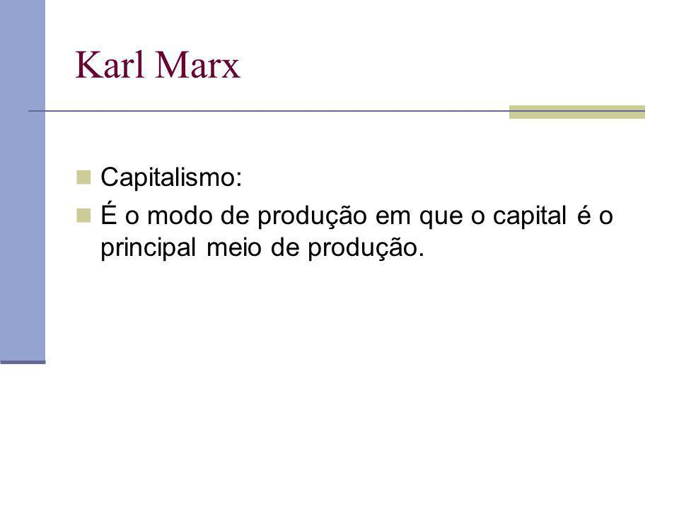 Karl Marx Capitalismo:
