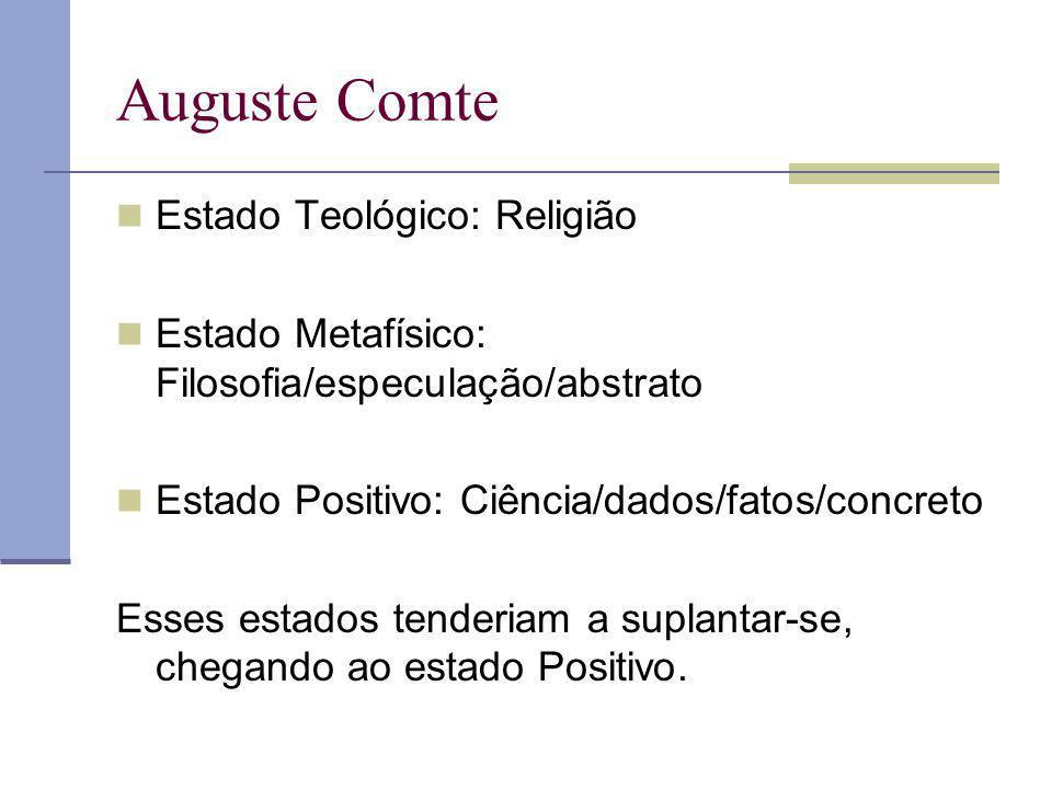 Auguste Comte Estado Teológico: Religião