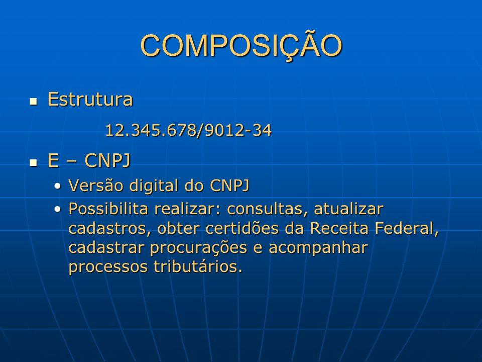 COMPOSIÇÃO 12.345.678/9012-34 Estrutura E – CNPJ