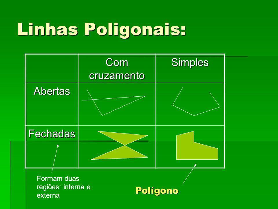 Linhas Poligonais: Com cruzamento Simples Abertas Fechadas Polígono