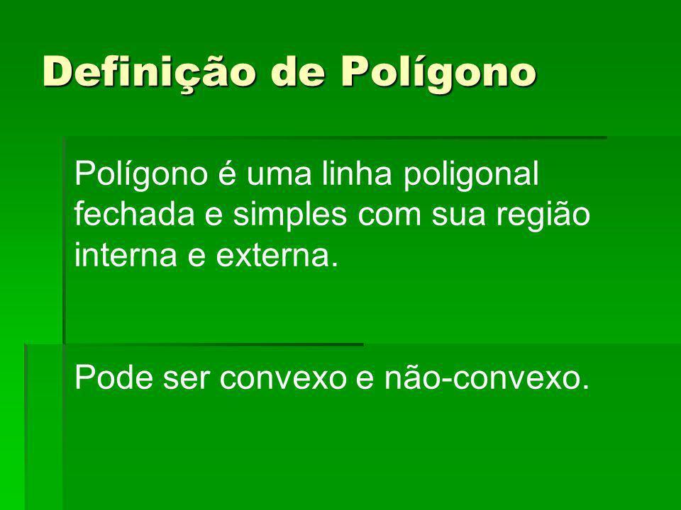 Definição de Polígono Polígono é uma linha poligonal fechada e simples com sua região interna e externa.