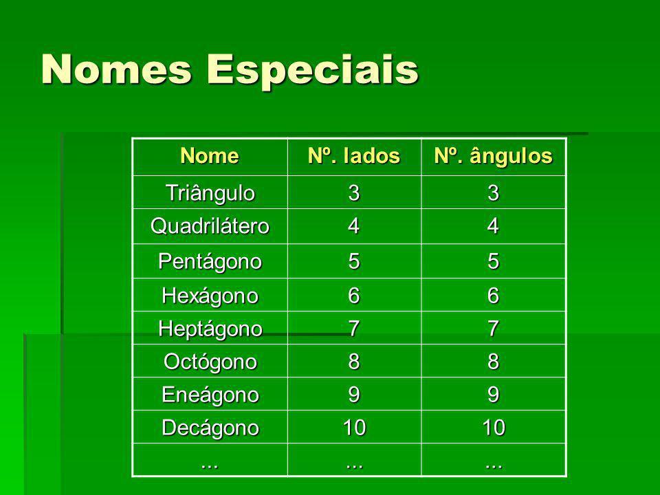 Nomes Especiais Nome Nº. lados Nº. ângulos Triângulo 3 Quadrilátero 4